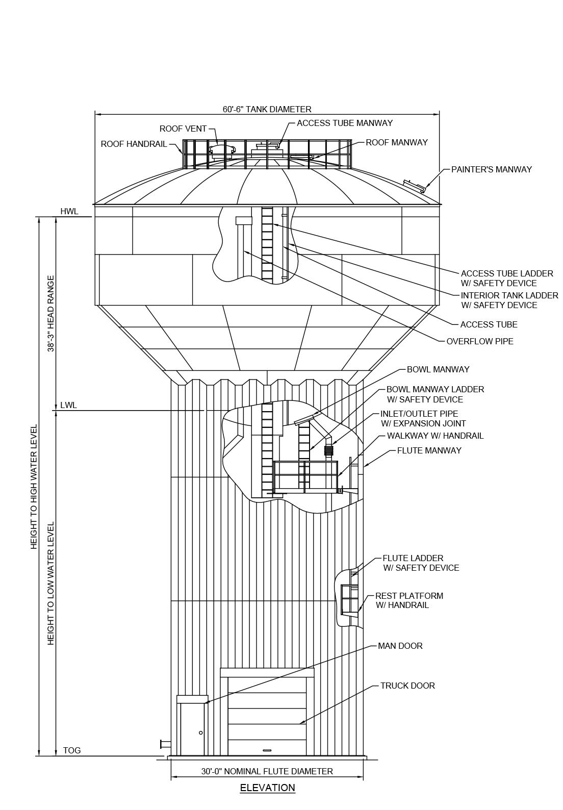 Composite Drawing Phoenix Tank