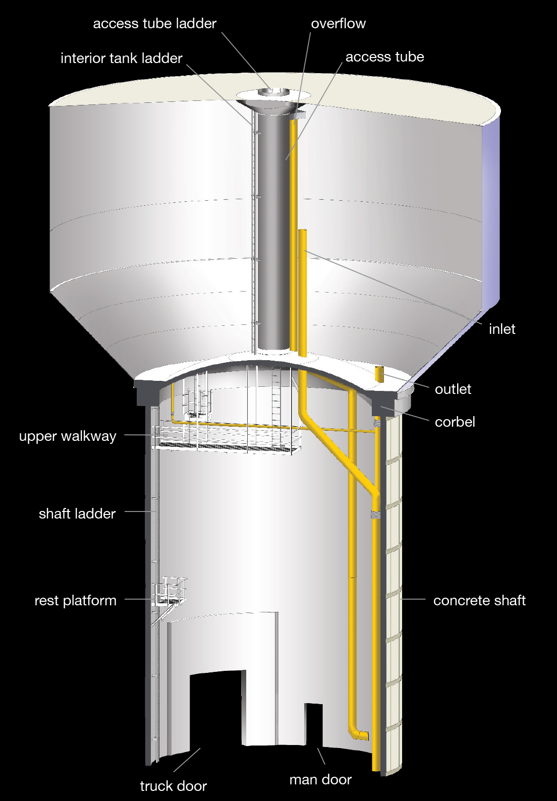 Elevated Water Tank Design and Engineering | Phoenix