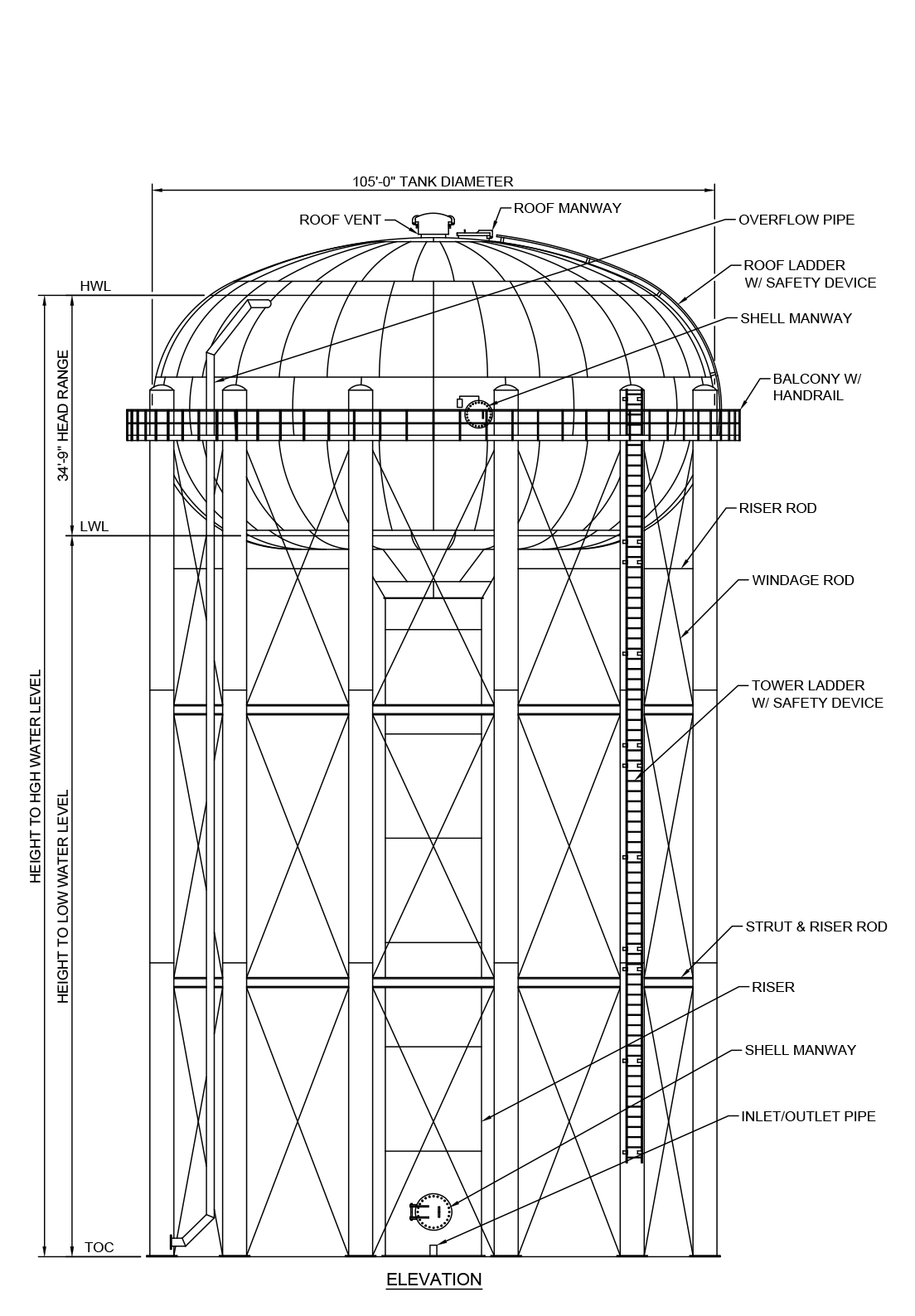 Water Tank Design : Concrete water tanks design diagram home ceiling ideas